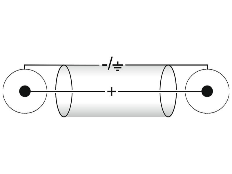 Kabel CC-09